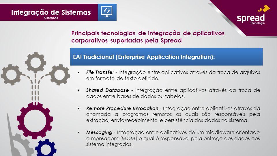 File Transfer - Integração entre aplicativos através da troca de arquivos em formato de texto definido.