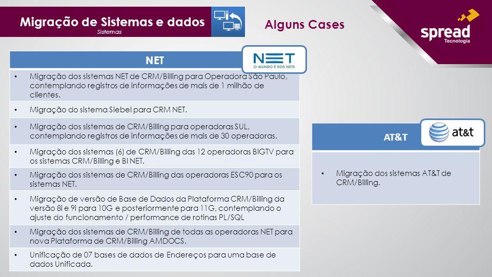 Migração de Sistemas e dados Sistemas NET Migração dos sistemas NET de CRM/Billing para Operadora São Paulo, contemplando registros de informações de mais de 1 milhão de clientes.
