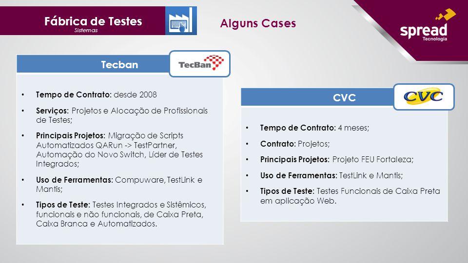 Fábrica de Testes Sistemas Alguns Cases Tecban Tempo de Contrato: desde 2008 Serviços: Projetos e Alocação de Profissionais de Testes; Principais Projetos: Migração de Scripts Automatizados QARun -> TestPartner, Automação do Novo Switch, Líder de Testes Integrados; Uso de Ferramentas: Compuware, TestLink e Mantis; Tipos de Teste: Testes Integrados e Sistêmicos, funcionais e não funcionais, de Caixa Preta, Caixa Branca e Automatizados.