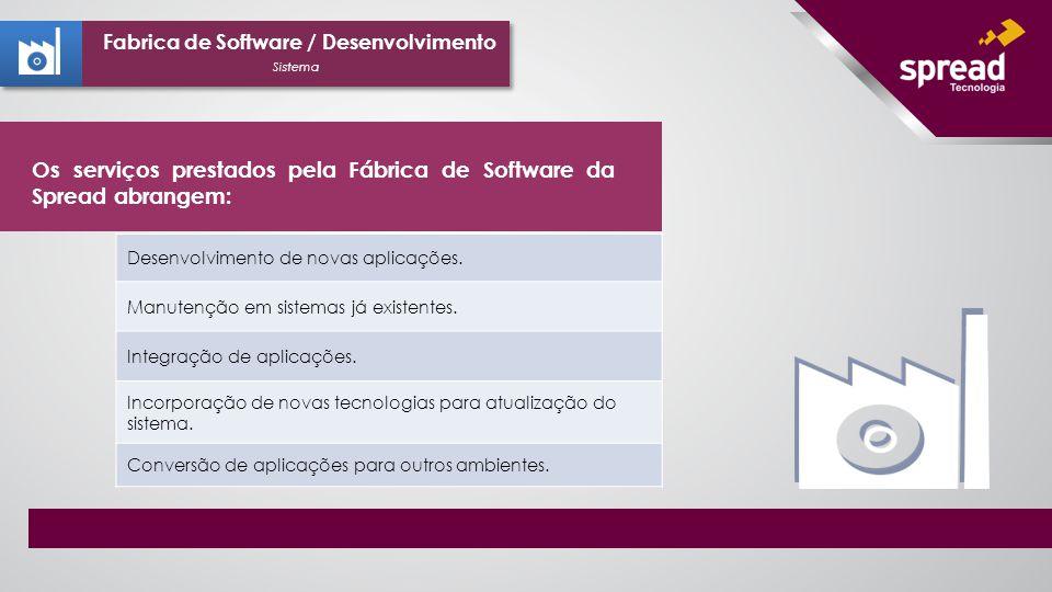 Desenvolvimento de novas aplicações.Manutenção em sistemas já existentes.