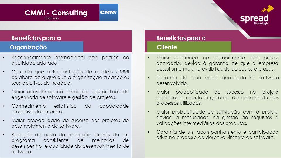 CMMI - Consulting Sistemas Benefícios para a Organização Benefícios para o Cliente Reconhecimento internacional pelo padrão de qualidade adotado Garantia que a implantação do modelo CMMI colabora para que que a organização alcance os seus objetivos de negócio.