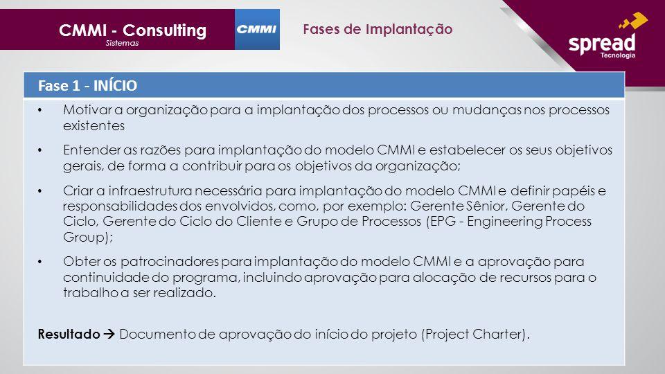 CMMI - Consulting Sistemas Fases de Implantação Fase 1 - INÍCIO Motivar a organização para a implantação dos processos ou mudanças nos processos existentes Entender as razões para implantação do modelo CMMI e estabelecer os seus objetivos gerais, de forma a contribuir para os objetivos da organização; Criar a infraestrutura necessária para implantação do modelo CMMI e definir papéis e responsabilidades dos envolvidos, como, por exemplo: Gerente Sênior, Gerente do Ciclo, Gerente do Ciclo do Cliente e Grupo de Processos (EPG - Engineering Process Group); Obter os patrocinadores para implantação do modelo CMMI e a aprovação para continuidade do programa, incluindo aprovação para alocação de recursos para o trabalho a ser realizado.