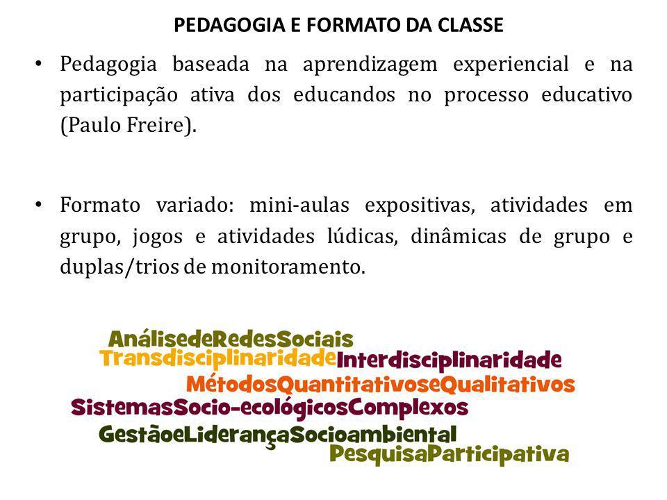 PEDAGOGIA E FORMATO DA CLASSE Pedagogia baseada na aprendizagem experiencial e na participação ativa dos educandos no processo educativo (Paulo Freire