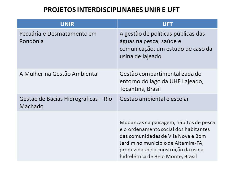 UNIRUFT Pecuária e Desmatamento em Rondônia A gestão de políticas públicas das águas na pesca, saúde e comunicação: um estudo de caso da usina de laje