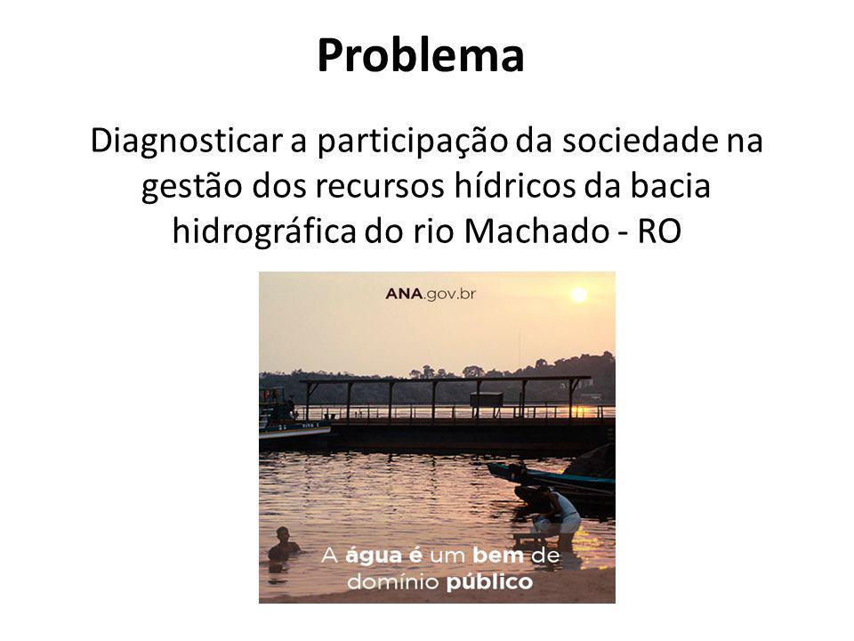 Problema Diagnosticar a participação da sociedade na gestão dos recursos hídricos da bacia hidrográfica do rio Machado - RO