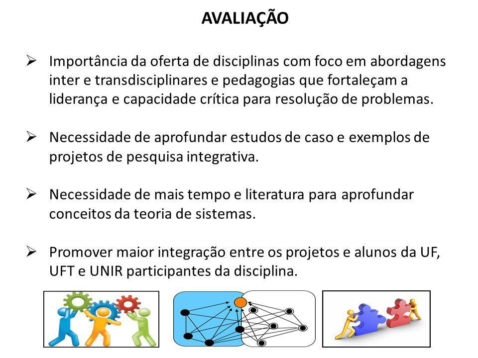 AVALIAÇÃO  Importância da oferta de disciplinas com foco em abordagens inter e transdisciplinares e pedagogias que fortaleçam a liderança e capacidad