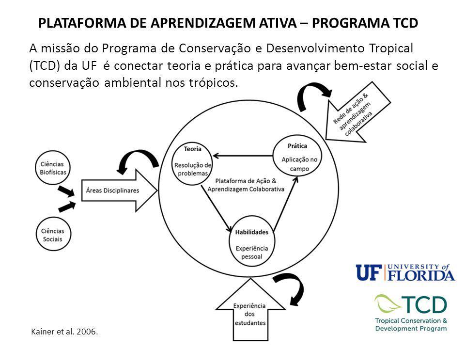 PLATAFORMA DE APRENDIZAGEM ATIVA – PROGRAMA TCD A missão do Programa de Conservação e Desenvolvimento Tropical (TCD) da UF é conectar teoria e prática