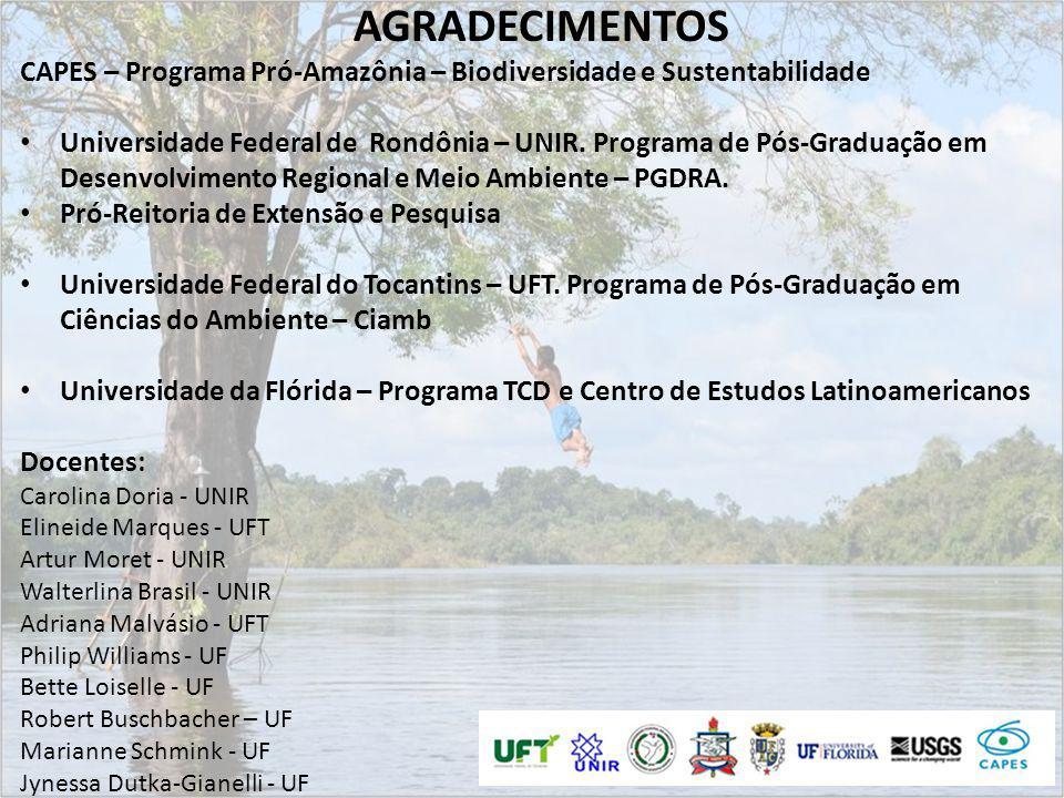 AGRADECIMENTOS CAPES – Programa Pró-Amazônia – Biodiversidade e Sustentabilidade Universidade Federal de Rondônia – UNIR. Programa de Pós-Graduação em