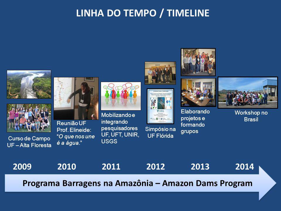 LINHA DO TEMPO / TIMELINE 200920102011201220132014 Curso de Campo UF – Alta Floresta Programa Barragens na Amazônia – Amazon Dams Program Reunião UF P