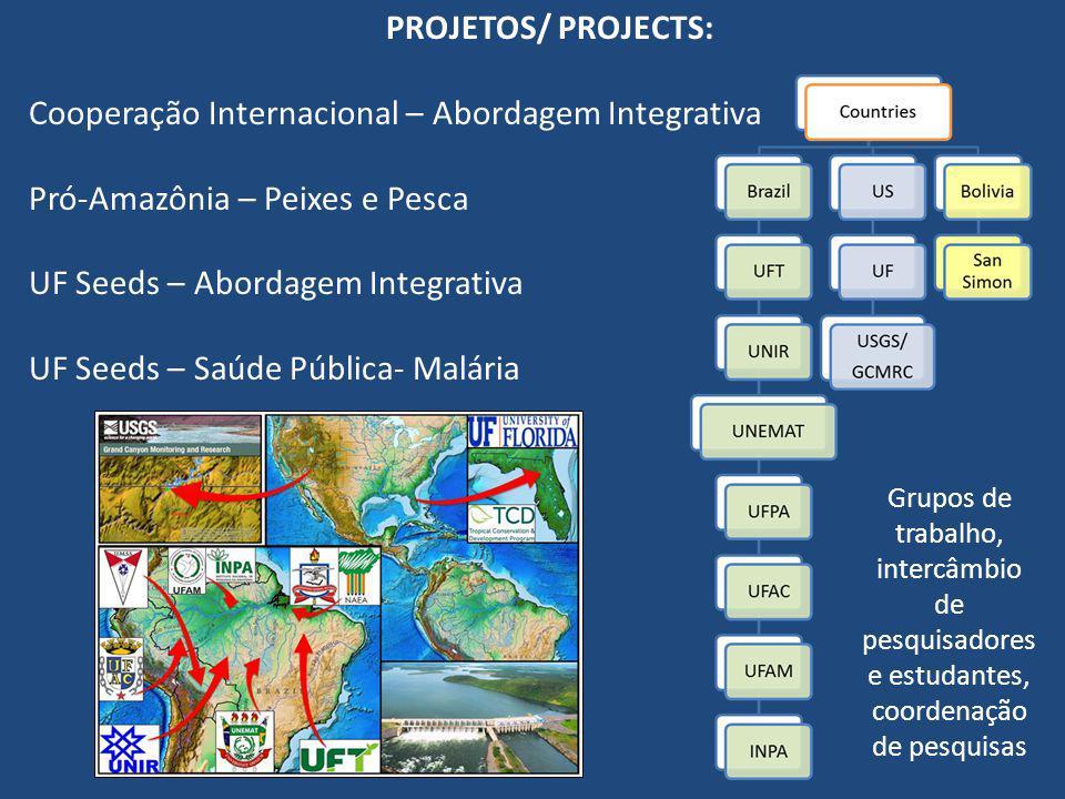 PROJETOS/ PROJECTS: Cooperação Internacional – Abordagem Integrativa Pró-Amazônia – Peixes e Pesca UF Seeds – Abordagem Integrativa UF Seeds – Saúde P