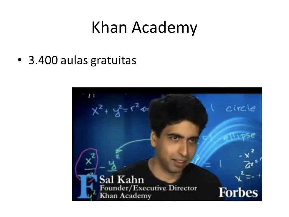 Khan Academy 3.400 aulas gratuitas