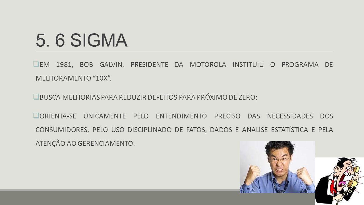 """5. 6 SIGMA  EM 1981, BOB GALVIN, PRESIDENTE DA MOTOROLA INSTITUIU O PROGRAMA DE MELHORAMENTO """"10X"""".  BUSCA MELHORIAS PARA REDUZIR DEFEITOS PARA PRÓX"""