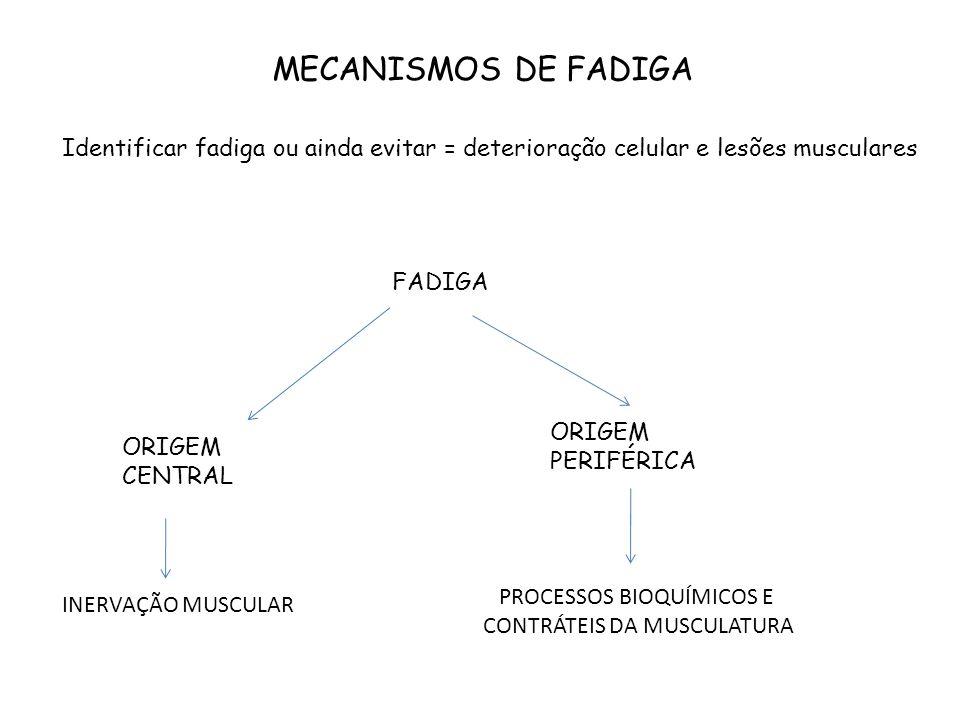 MECANISMOS DE FADIGA Identificar fadiga ou ainda evitar = deterioração celular e lesões musculares FADIGA ORIGEM CENTRAL ORIGEM PERIFÉRICA INERVAÇÃO M