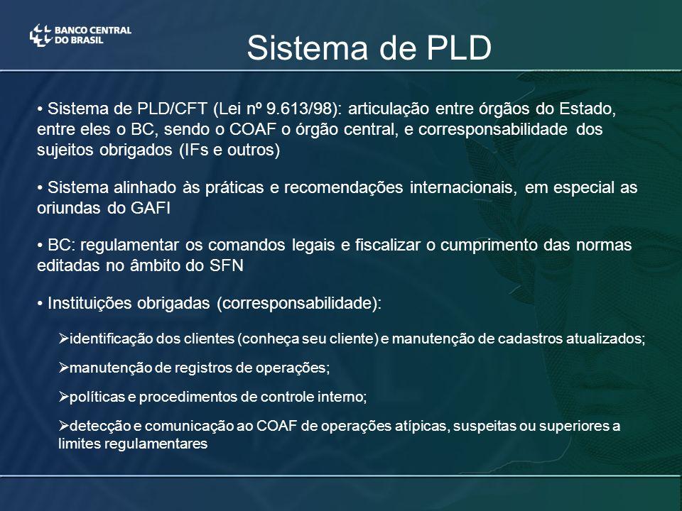 Sistema de PLD Sistema de PLD/CFT (Lei nº 9.613/98): articulação entre órgãos do Estado, entre eles o BC, sendo o COAF o órgão central, e corresponsabilidade dos sujeitos obrigados (IFs e outros) Sistema alinhado às práticas e recomendações internacionais, em especial as oriundas do GAFI BC: regulamentar os comandos legais e fiscalizar o cumprimento das normas editadas no âmbito do SFN Instituições obrigadas (corresponsabilidade):  identificação dos clientes (conheça seu cliente) e manutenção de cadastros atualizados;  manutenção de registros de operações;  políticas e procedimentos de controle interno;  detecção e comunicação ao COAF de operações atípicas, suspeitas ou superiores a limites regulamentares