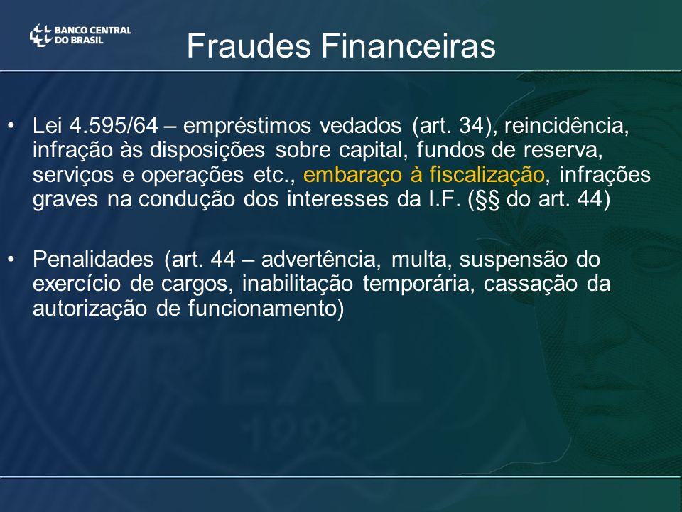 Lei 4.595/64 – empréstimos vedados (art.