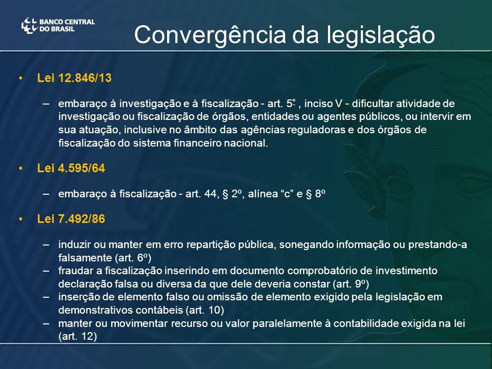 Lei 12.846/13 –embaraço à investigação e à fiscalização - art.