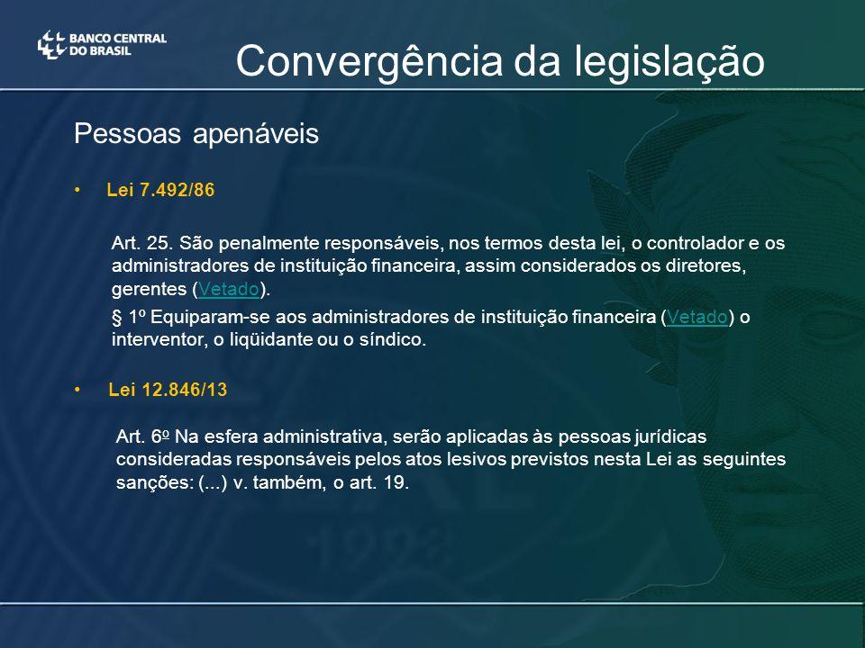 Pessoas apenáveis Lei 7.492/86 Art. 25.