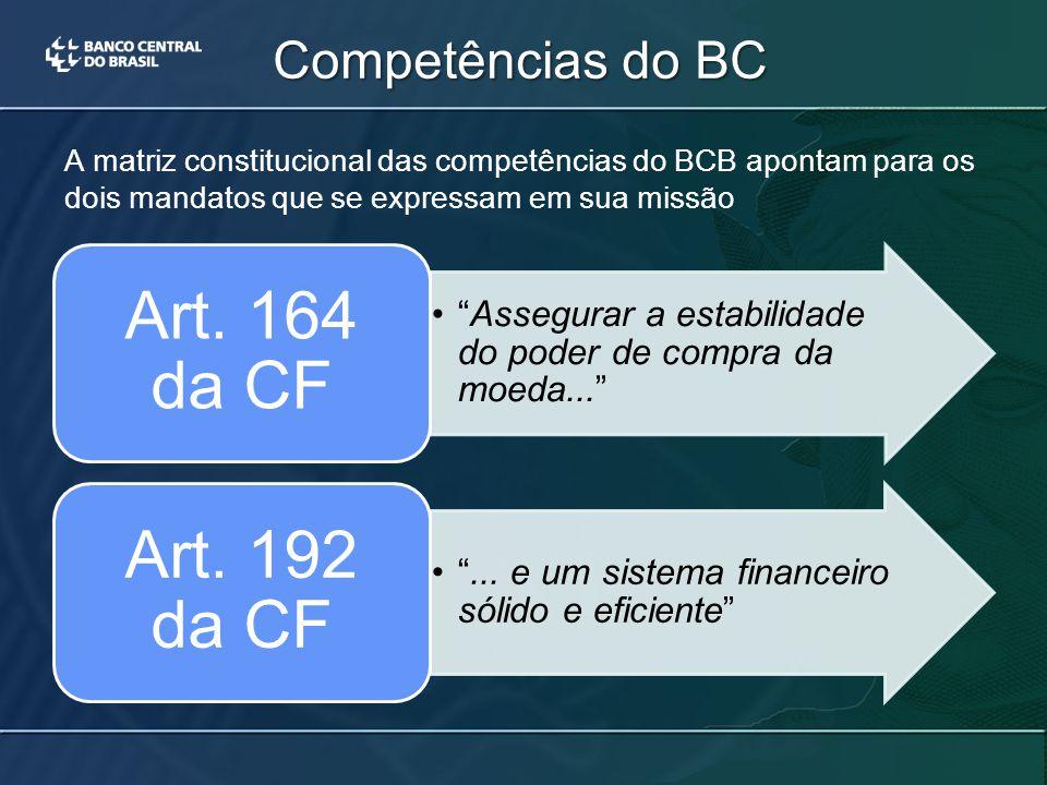 Competências do BC A matriz constitucional das competências do BCB apontam para os dois mandatos que se expressam em sua missão Assegurar a estabilidade do poder de compra da moeda... Art.