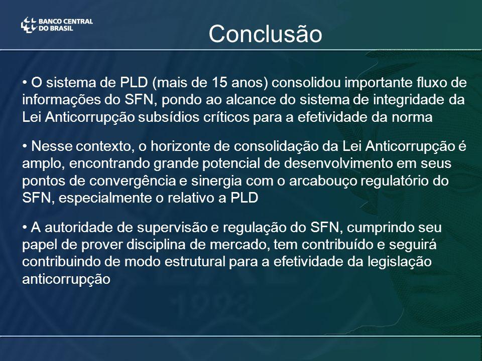 Conclusão O sistema de PLD (mais de 15 anos) consolidou importante fluxo de informações do SFN, pondo ao alcance do sistema de integridade da Lei Anticorrupção subsídios críticos para a efetividade da norma Nesse contexto, o horizonte de consolidação da Lei Anticorrupção é amplo, encontrando grande potencial de desenvolvimento em seus pontos de convergência e sinergia com o arcabouço regulatório do SFN, especialmente o relativo a PLD A autoridade de supervisão e regulação do SFN, cumprindo seu papel de prover disciplina de mercado, tem contribuído e seguirá contribuindo de modo estrutural para a efetividade da legislação anticorrupção