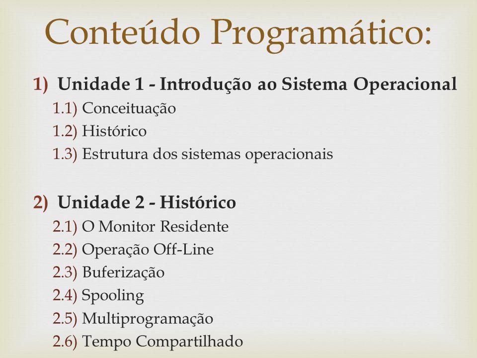 1)Unidade 1 - Introdução ao Sistema Operacional 1.1) Conceituação 1.2) Histórico 1.3) Estrutura dos sistemas operacionais 2)Unidade 2 - Histórico 2.1)