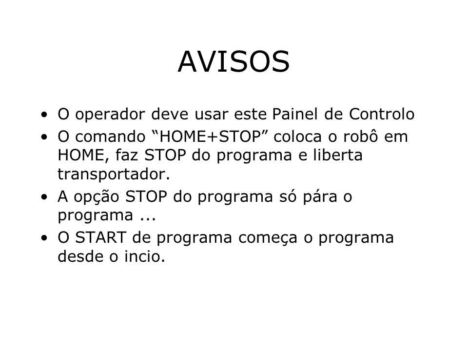 AVISOS O operador deve usar este Painel de Controlo O comando HOME+STOP coloca o robô em HOME, faz STOP do programa e liberta transportador.