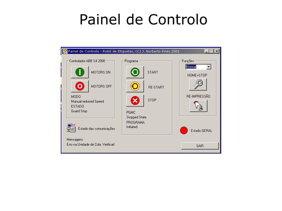 Painel de Controlo