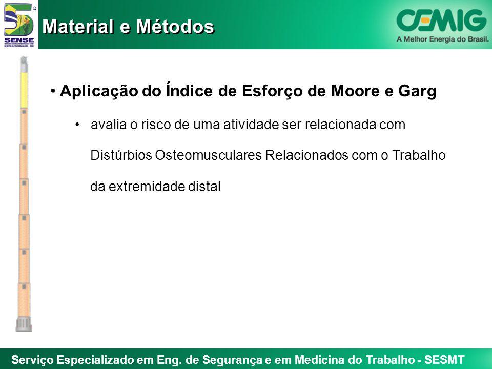 Serviço Especializado em Eng. de Segurança e em Medicina do Trabalho - SESMT Aplicação do Índice de Esforço de Moore e Garg avalia o risco de uma ativ
