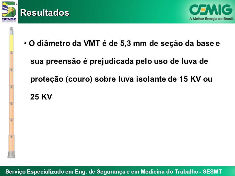 Serviço Especializado em Eng. de Segurança e em Medicina do Trabalho - SESMT Resultados O diâmetro da VMT é de 5,3 mm de seção da base e sua preensão