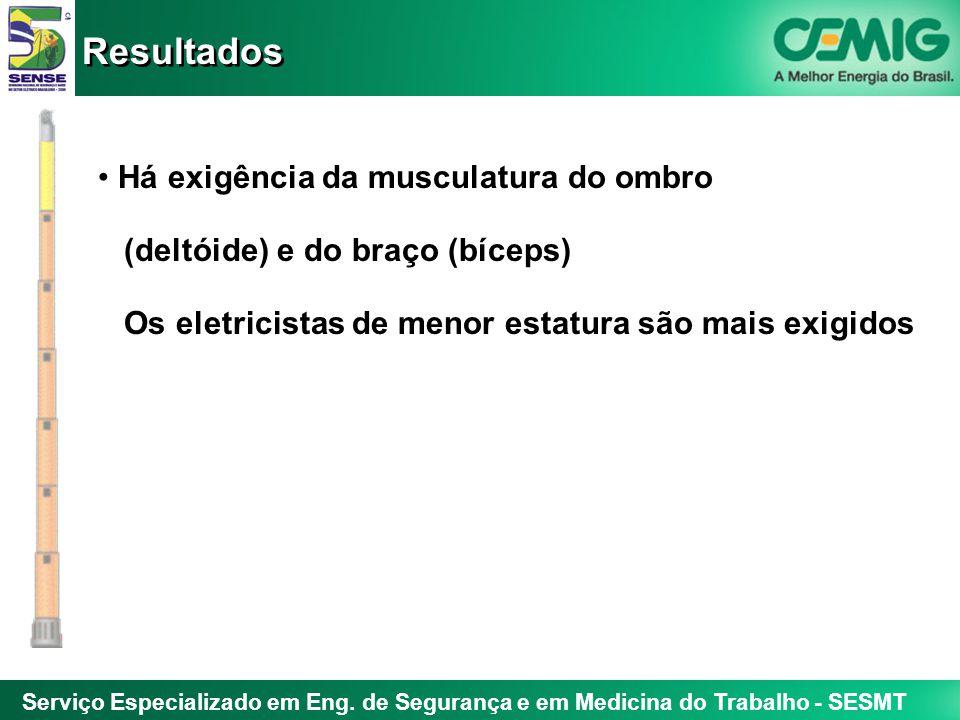 Serviço Especializado em Eng. de Segurança e em Medicina do Trabalho - SESMT Há exigência da musculatura do ombro (deltóide) e do braço (bíceps) Os el
