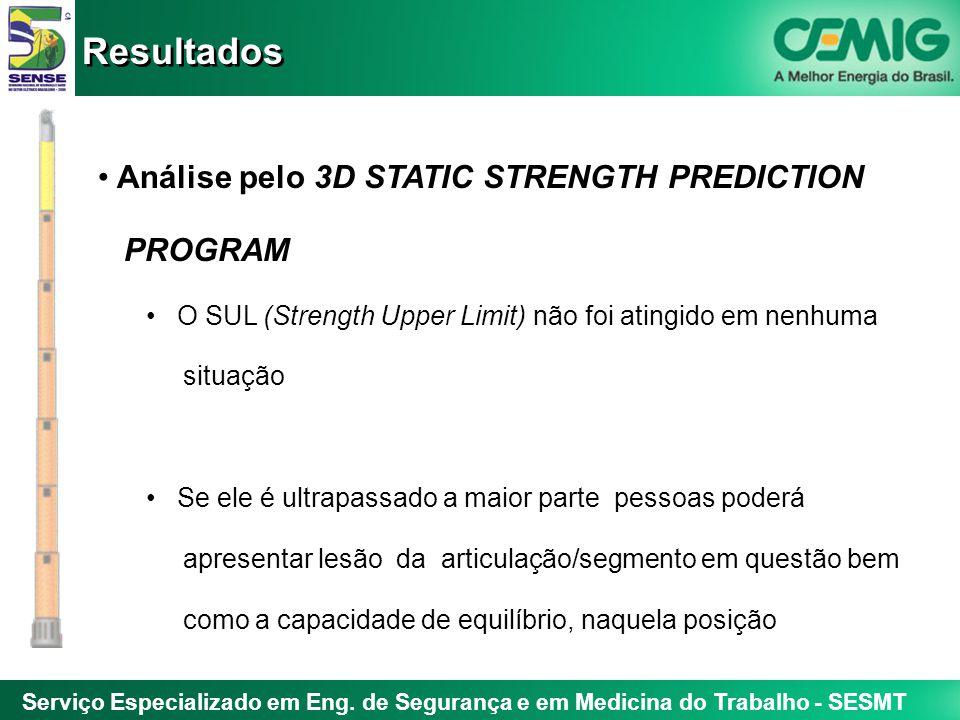 Serviço Especializado em Eng. de Segurança e em Medicina do Trabalho - SESMT Análise pelo 3D STATIC STRENGTH PREDICTION PROGRAM O SUL (Strength Upper