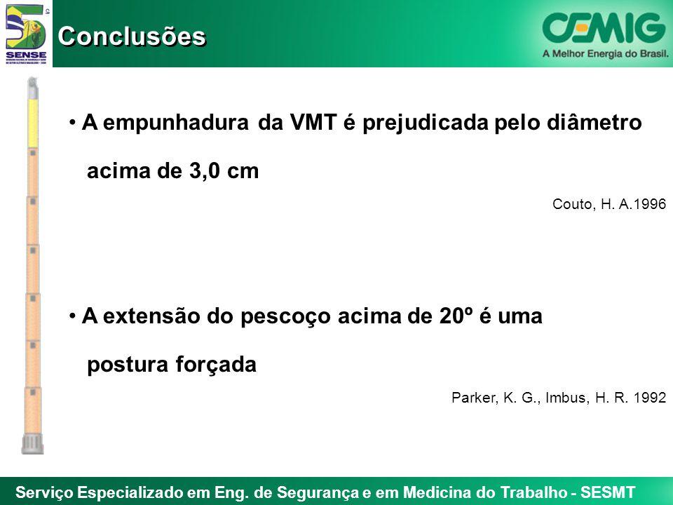 Serviço Especializado em Eng. de Segurança e em Medicina do Trabalho - SESMT Conclusões A empunhadura da VMT é prejudicada pelo diâmetro acima de 3,0