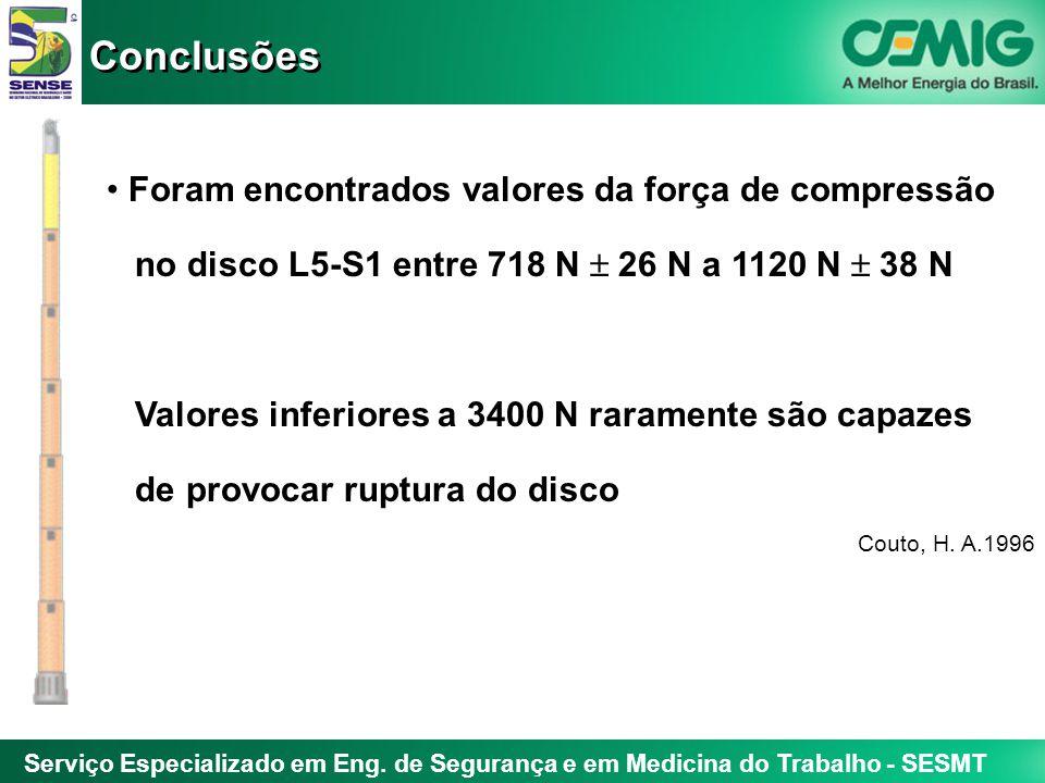 Serviço Especializado em Eng. de Segurança e em Medicina do Trabalho - SESMT Foram encontrados valores da força de compressão no disco L5-S1 entre 718