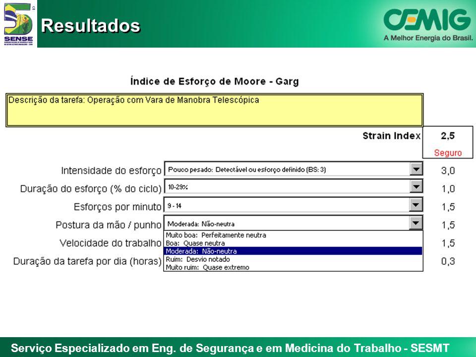Serviço Especializado em Eng. de Segurança e em Medicina do Trabalho - SESMT Resultados