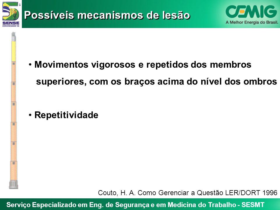 Serviço Especializado em Eng. de Segurança e em Medicina do Trabalho - SESMT Possíveis mecanismos de lesão Movimentos vigorosos e repetidos dos membro