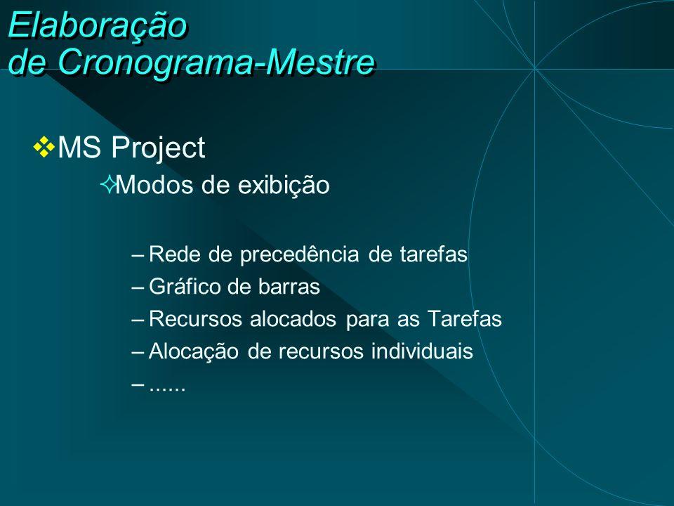 Elaboração de Cronograma-Mestre  MS Project  Modos de exibição –Rede de precedência de tarefas –Gráfico de barras –Recursos alocados para as Tarefas