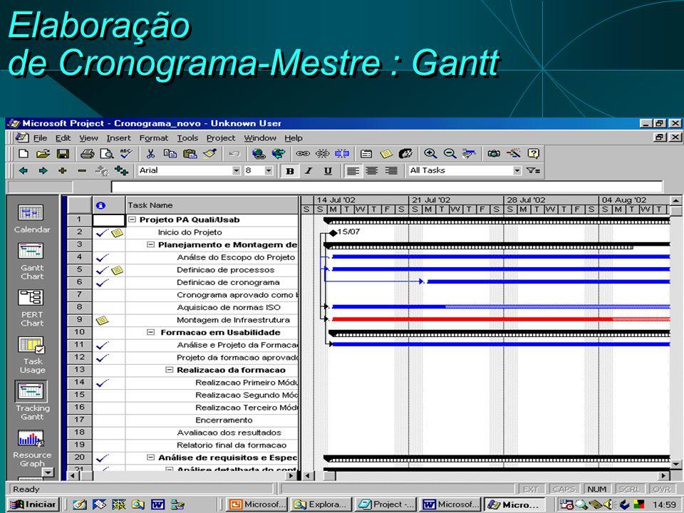Elaboração de Cronograma-Mestre : Gantt