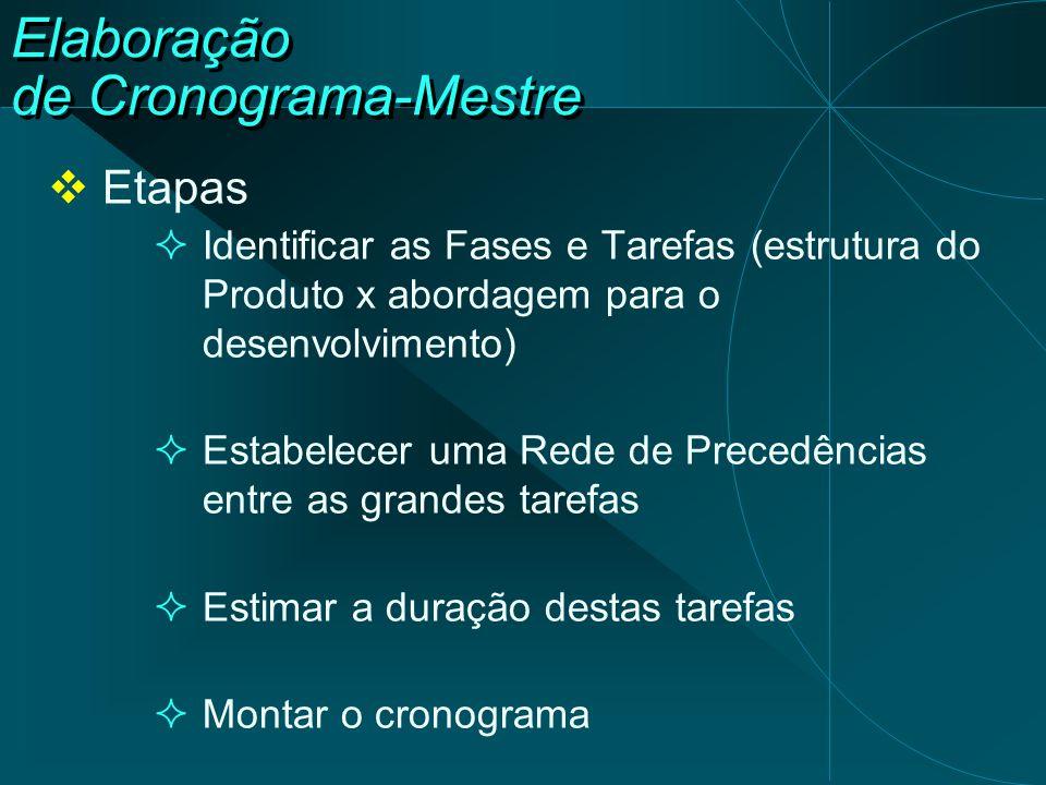 Elaboração de Cronograma-Mestre  Etapas  Identificar as Fases e Tarefas (estrutura do Produto x abordagem para o desenvolvimento)  Estabelecer uma