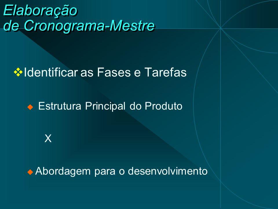 Elaboração de Cronograma-Mestre  Identificar as Fases e Tarefas  Estrutura Principal do Produto X  Abordagem para o desenvolvimento