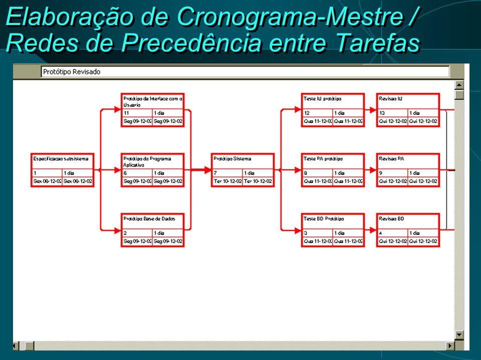 Elaboração de Cronograma-Mestre / Redes de Precedência entre Tarefas