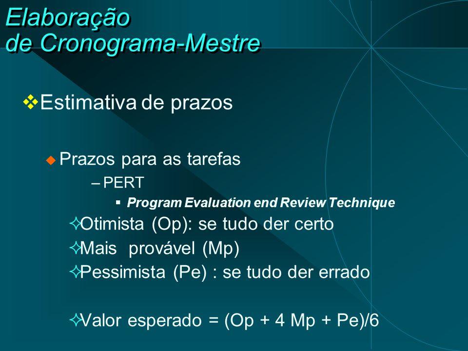 Elaboração de Cronograma-Mestre  Estimativa de prazos  Prazo para o projeto –CPM  Critical Path Method  Método do Caminho Crítico  Identificar as tarefas que não podem atrasar sob pena de atrasar o projeto.