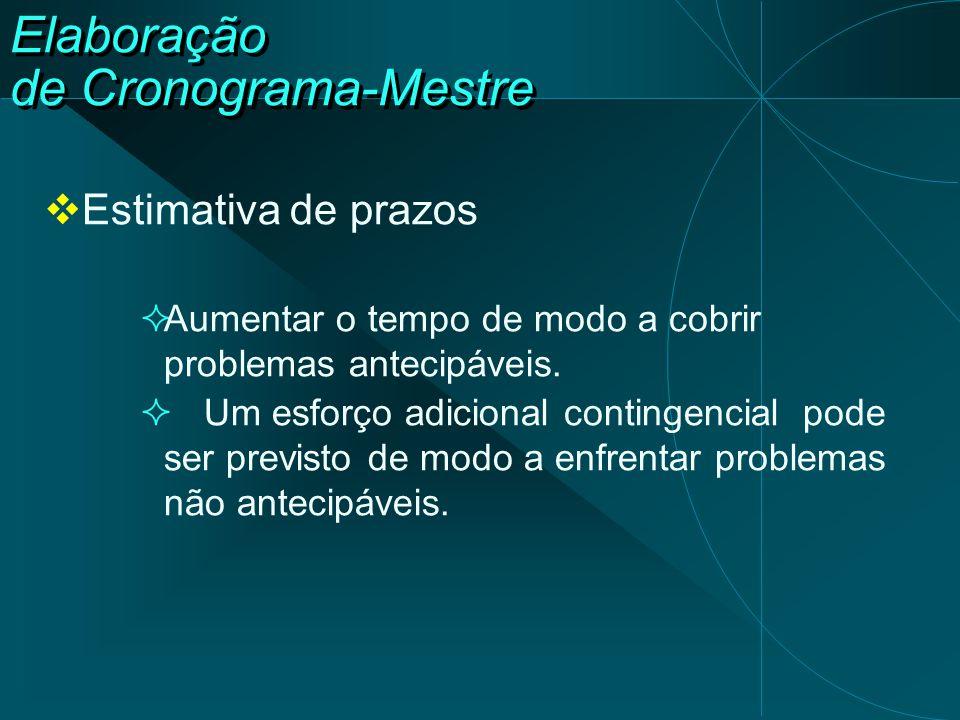 Elaboração de Cronograma-Mestre  MS Project  Modos de exibição –Rede de precedência de tarefas –Gráfico de barras –Recursos alocados para as Tarefas –Alocação de recursos individuais –......