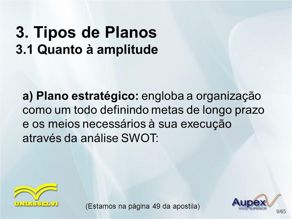 3. Tipos de Planos 3.1 Quanto à amplitude a) Plano estratégico: engloba a organização como um todo definindo metas de longo prazo e os meios necessári