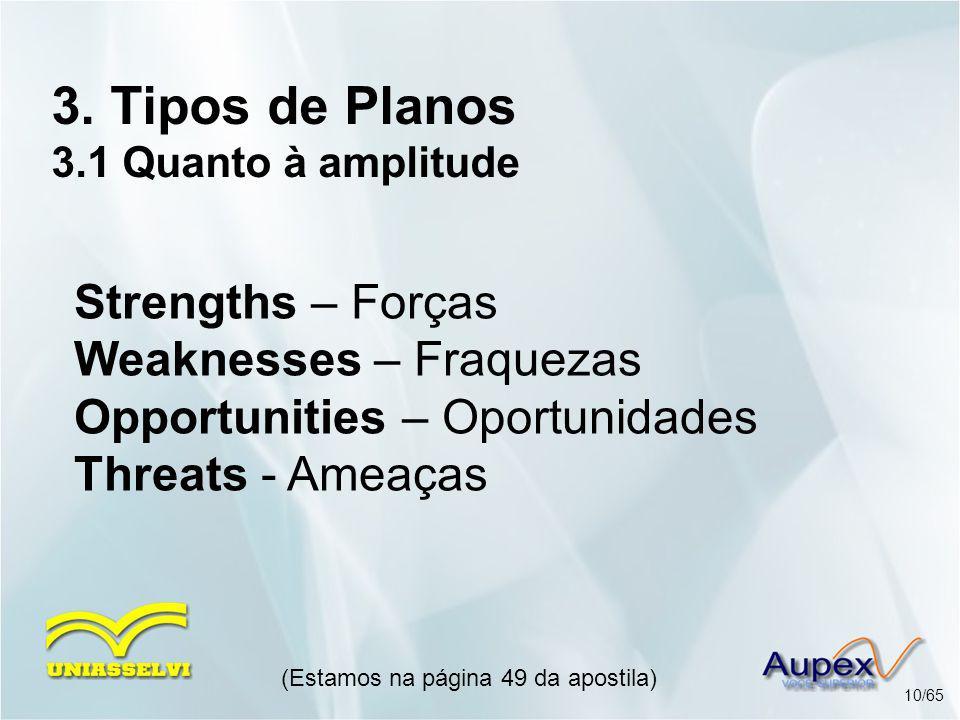 3. Tipos de Planos 3.1 Quanto à amplitude Strengths – Forças Weaknesses – Fraquezas Opportunities – Oportunidades Threats - Ameaças (Estamos na página