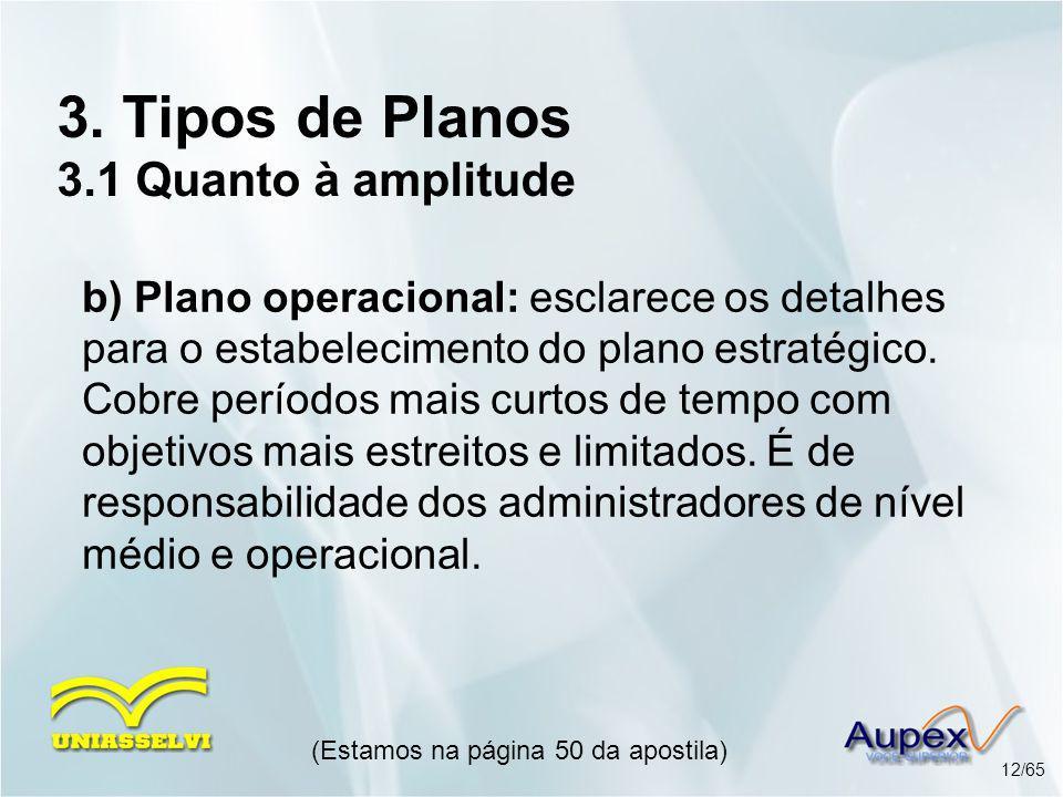 3. Tipos de Planos 3.1 Quanto à amplitude b) Plano operacional: esclarece os detalhes para o estabelecimento do plano estratégico. Cobre períodos mais