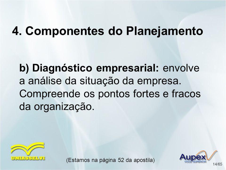 4. Componentes do Planejamento b) Diagnóstico empresarial: envolve a análise da situação da empresa. Compreende os pontos fortes e fracos da organizaç