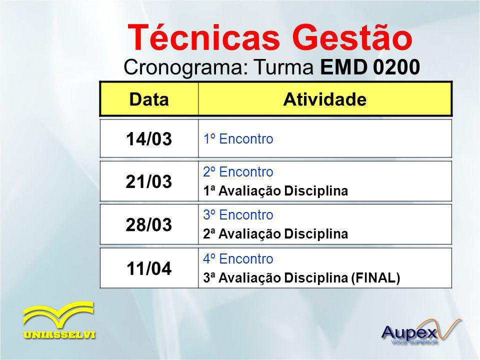 Cronograma: Turma EMD 0200 DataAtividade 21/03 2º Encontro 1ª Avaliação Disciplina 14/03 1º Encontro 28/03 3º Encontro 2ª Avaliação Disciplina 11/04 4