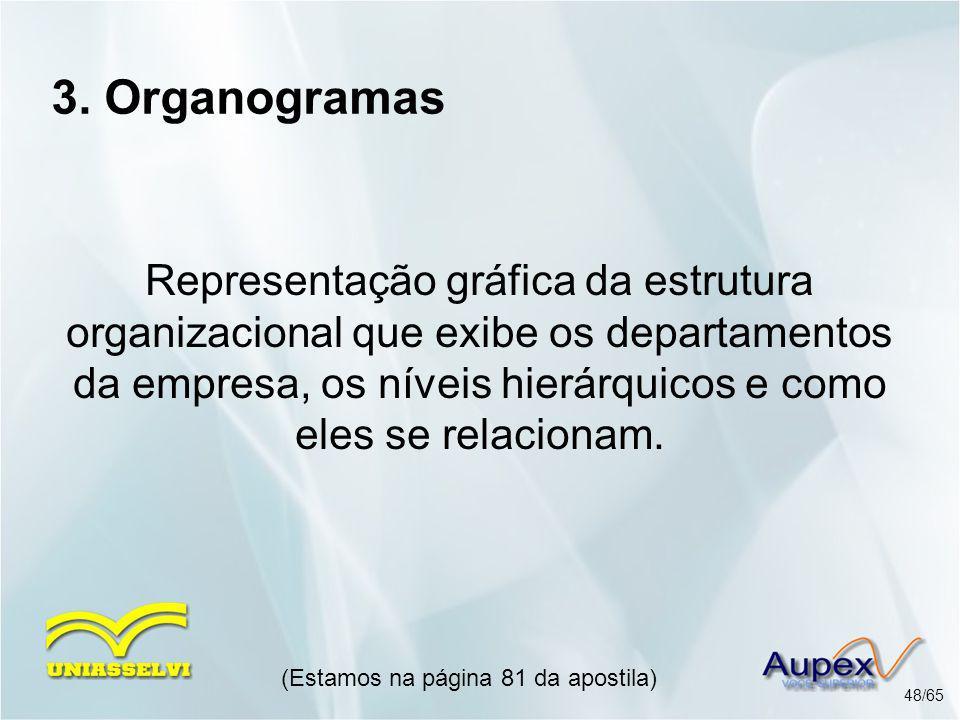 3. Organogramas (Estamos na página 81 da apostila) 48/65 Representação gráfica da estrutura organizacional que exibe os departamentos da empresa, os n