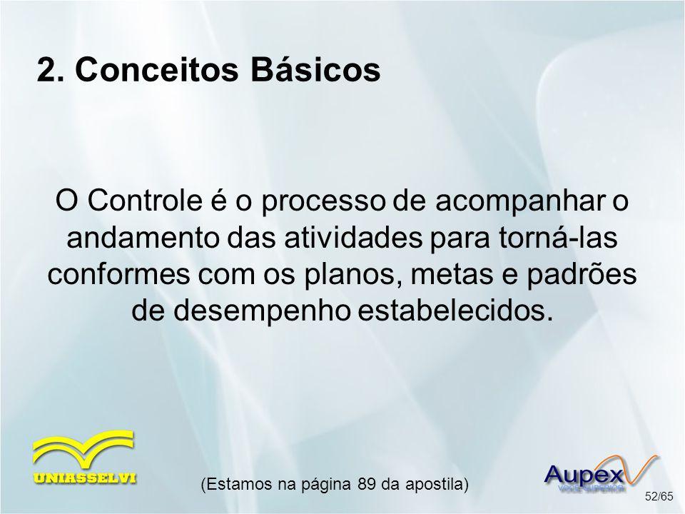 2. Conceitos Básicos (Estamos na página 89 da apostila) 52/65 O Controle é o processo de acompanhar o andamento das atividades para torná-las conforme