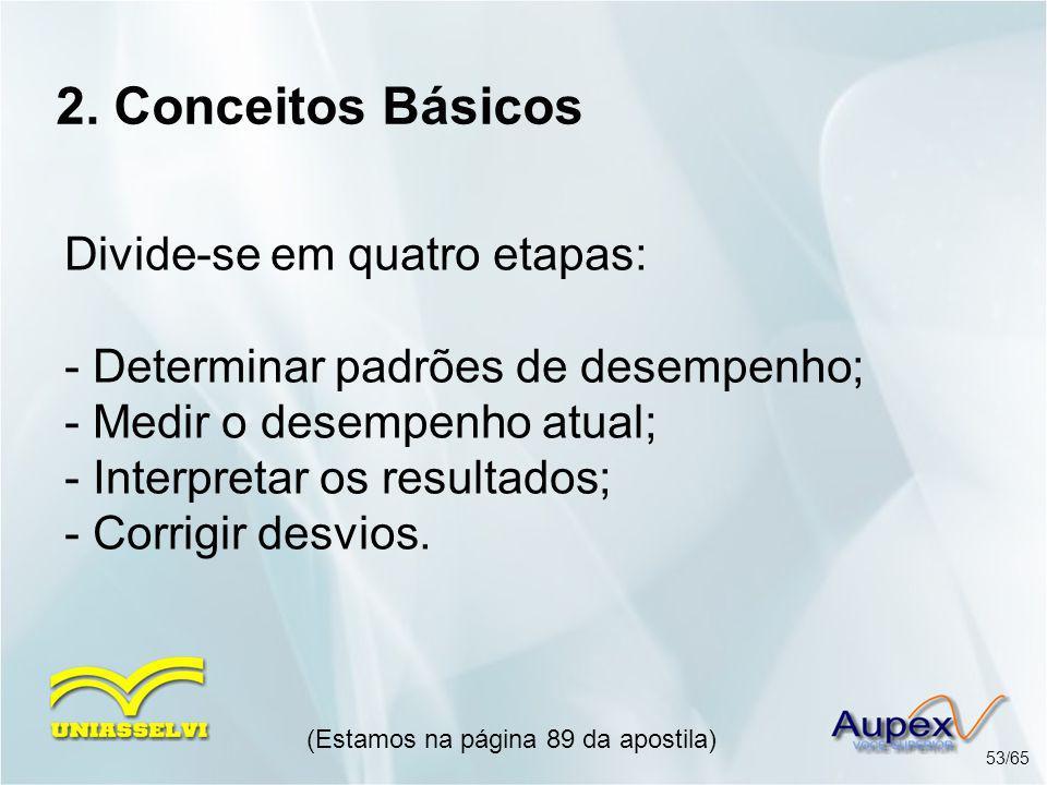 2. Conceitos Básicos (Estamos na página 89 da apostila) 53/65 Divide-se em quatro etapas: - Determinar padrões de desempenho; - Medir o desempenho atu