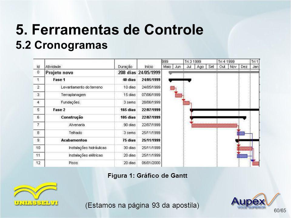 5. Ferramentas de Controle 5.2 Cronogramas (Estamos na página 93 da apostila) 60/65 Figura 1: Gráfico de Gantt